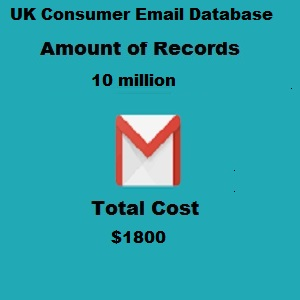 UK Consumer Email Database